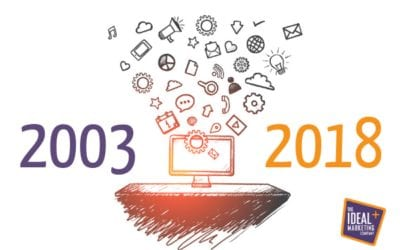 Ideal Marketing looks at 15 years of change in the marketing industry